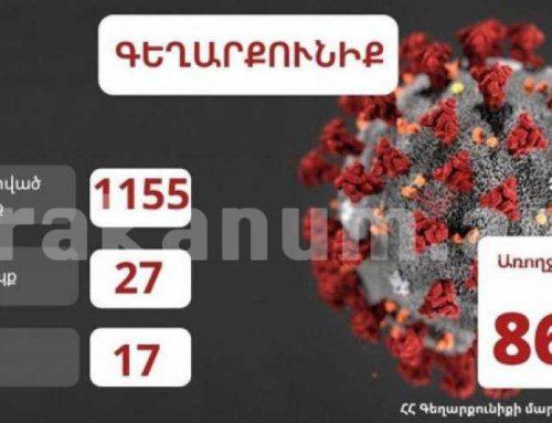 Գեղարքունիքի մարզում հաստատվել է կորոնավիրուսի 27 նոր դեպք