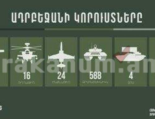Եվս 4 ԱԹՍ, 8 զրահատեխնիկա, 80 զոհ. Հակառակորդի կորուստների վերաբերյալ վերջին տվյալները