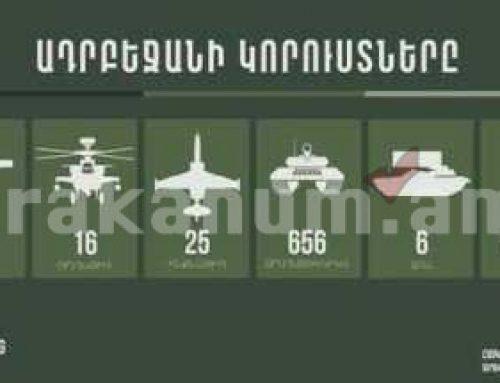 239 ԱԹՍ, 16 ուղղաթիռ, 25 ինքնաթիռ, 656 զրահատեխնիկա, 6 ՏՈՍ եւ 6947 զինծառայող. հակառակորդի կորուստները